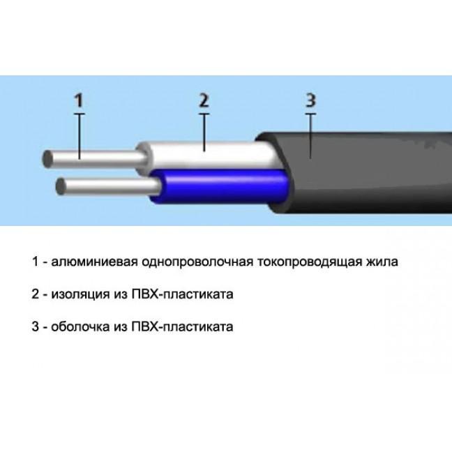 Кабель АВВГ-П 2х10 (ож)-0.66